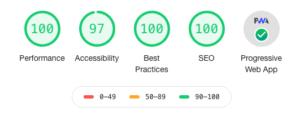 Gute Leistungen bei der Webseiten-Optimierung
