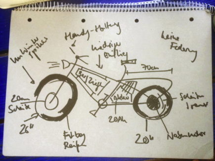 wuppertaler bergziege mit dem fahrrad zur arbeit. Black Bedroom Furniture Sets. Home Design Ideas