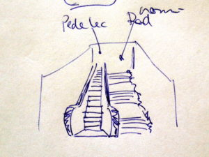 scribble_rolltrepppe_pedelec_vergleich