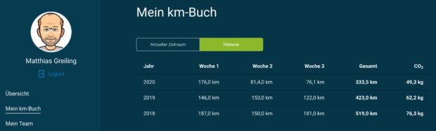 """Screenshot stadtradeln.de """"Mein km-Buch"""""""